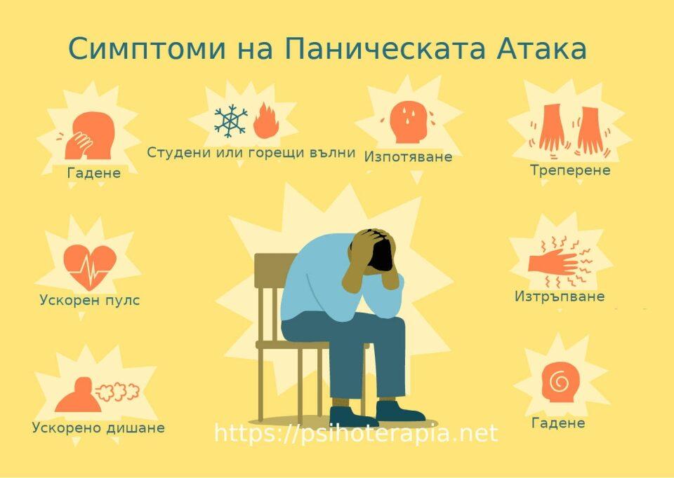 симптоми на паническите атаки